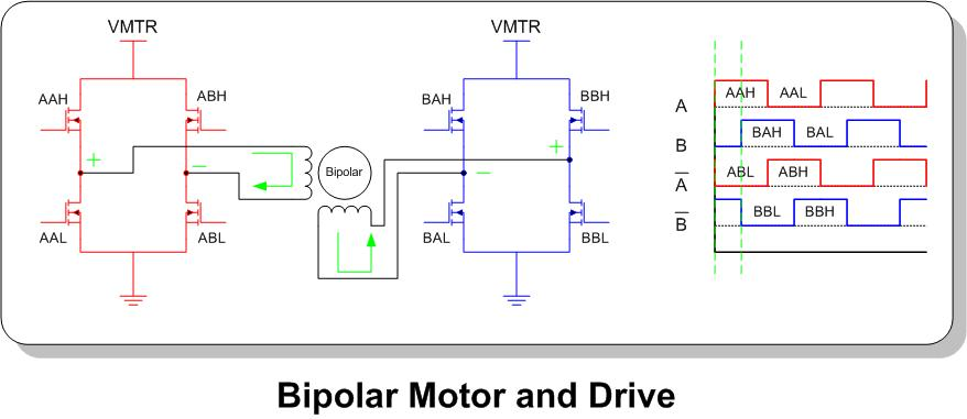 BipolarSteppers cd rom drive stepper motor 4 wire motor diagram at reclaimingppi.co