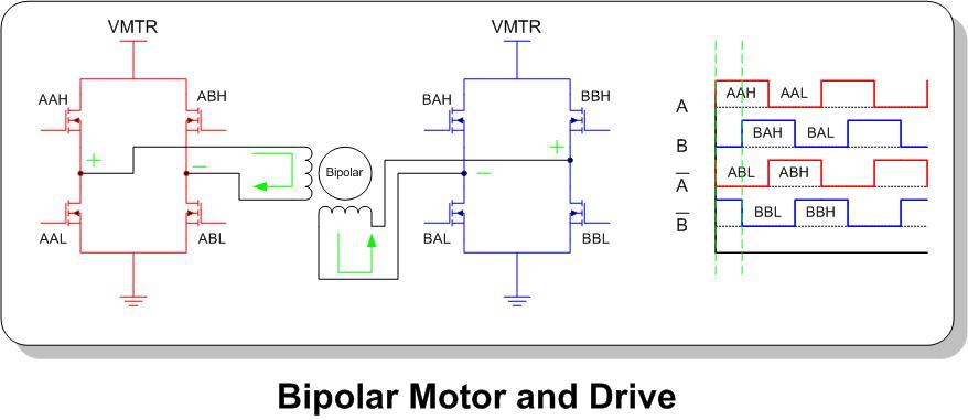 cd rom drive stepper motor re cd rom drive stepper motor